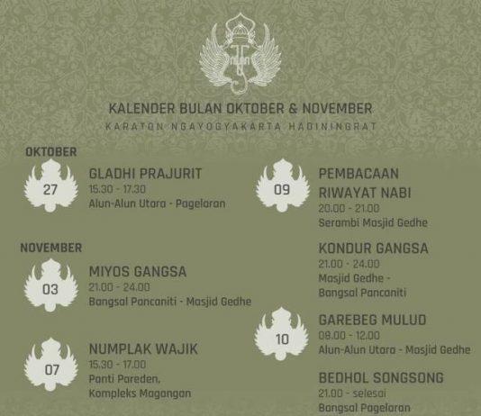 Kalender pameran sekaten